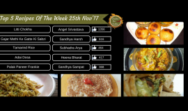 Top 5 Recipes Of The Week 25th November 2017